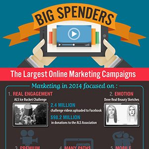 Largest-marketing-campaignsThumb