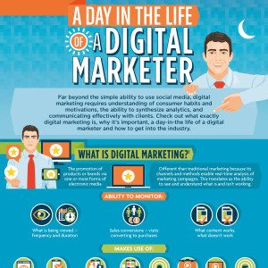 digital-marketer